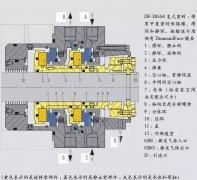 创新型干气密封在乙烷泵上应用