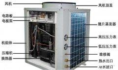 空气能热泵的防冻与清洗方法